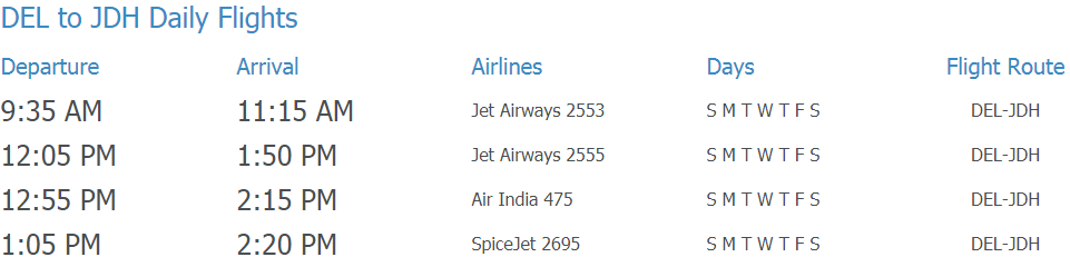 Delhi to Jodhpur Flights